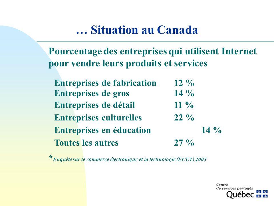 Pourcentage des entreprises qui utilisent Internet pour vendre leurs produits et services Entreprises de fabrication12 % Entreprises de gros14 % Entre
