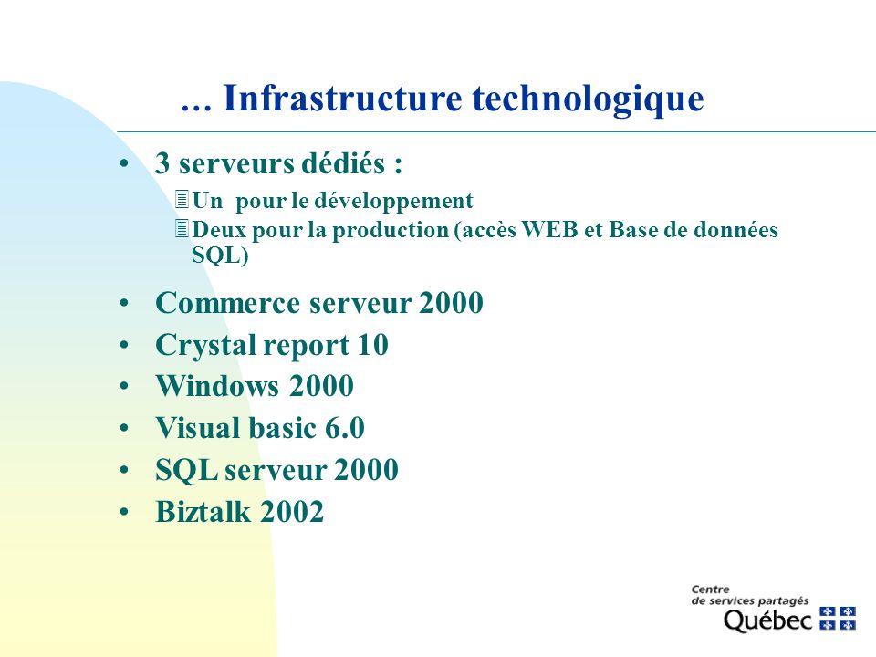 … Infrastructure technologique 3 serveurs dédiés : 3Un pour le développement 3Deux pour la production (accès WEB et Base de données SQL) Commerce serv