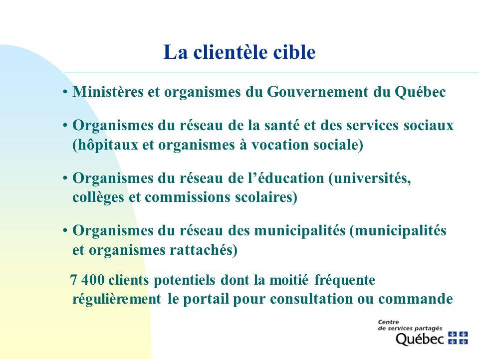 La clientèle cible Ministères et organismes du Gouvernement du Québec Organismes du réseau de la santé et des services sociaux (hôpitaux et organismes