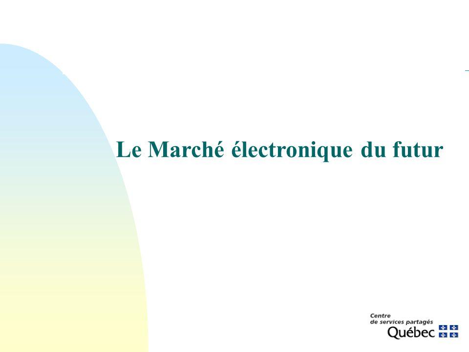 Le Marché électronique du futur
