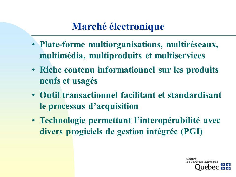 Plate-forme multiorganisations, multiréseaux, multimédia, multiproduits et multiservices Riche contenu informationnel sur les produits neufs et usagés