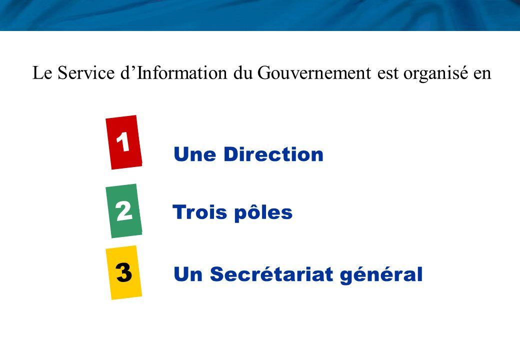 Lorganisation Service dInformation du Gouvernement