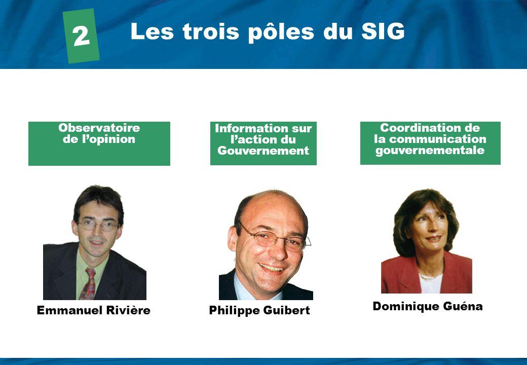 Pascale BeckPhilippe Guibert 1 La Direction Bernard Candiard Directeur Secrétaire générale Sous- directeur