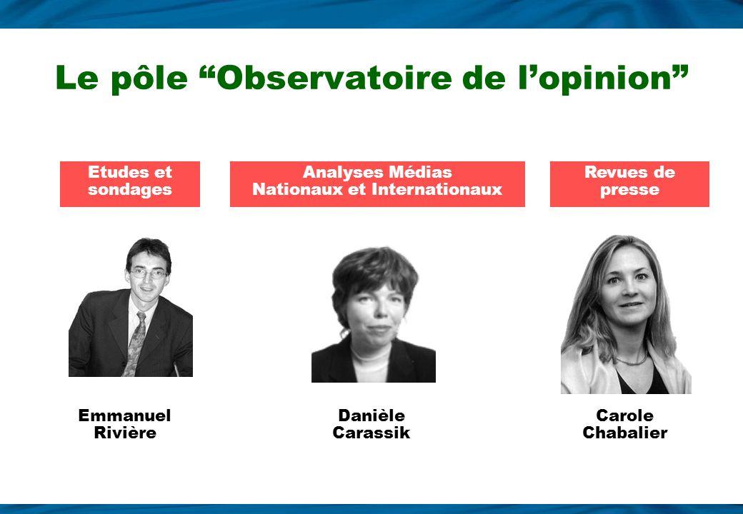 Les trois pôles du SIG 2 Observatoire de lopinion Coordination de la communication gouvernementale Information sur laction du Gouvernement Emmanuel RivièrePhilippe Guibert Dominique Guéna