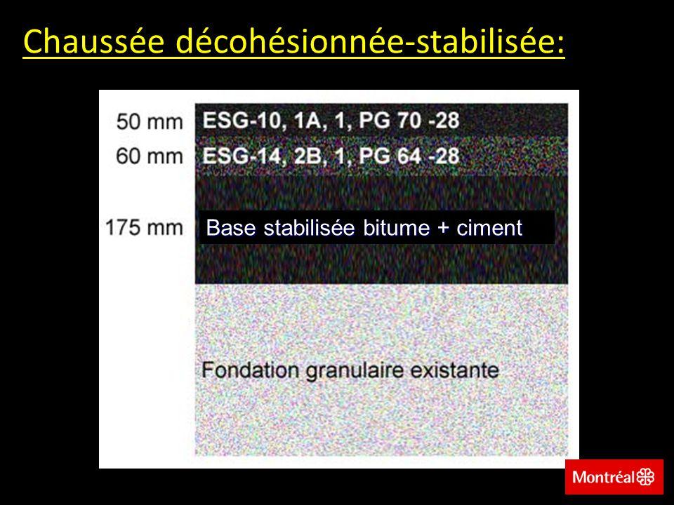 Chaussée décohésionnée-stabilisée: Base stabilisée bitume + ciment