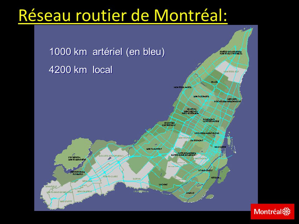 Réseau routier artériel: Nombre de voiesLongueur de chaussées (km) Longueur de voies (km) 147 2180360 34431329 4229916 522510 666396 Total9873158