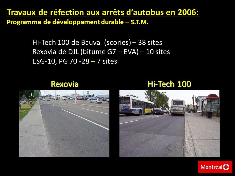 Travaux de réfection aux arrêts dautobus en 2006: Programme de développement durable – S.T.M.