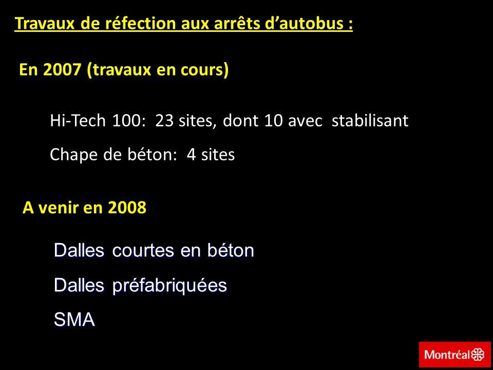 Travaux de réfection aux arrêts dautobus : En 2007 (travaux en cours) Hi-Tech 100: 23 sites, dont 10 avec stabilisant Chape de béton: 4 sites A venir en 2008 Dalles courtes en béton Dalles préfabriquées SMA
