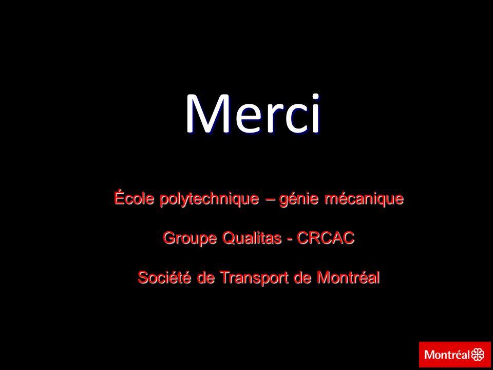Merci École polytechnique – génie mécanique Groupe Qualitas - CRCAC Société de Transport de Montréal