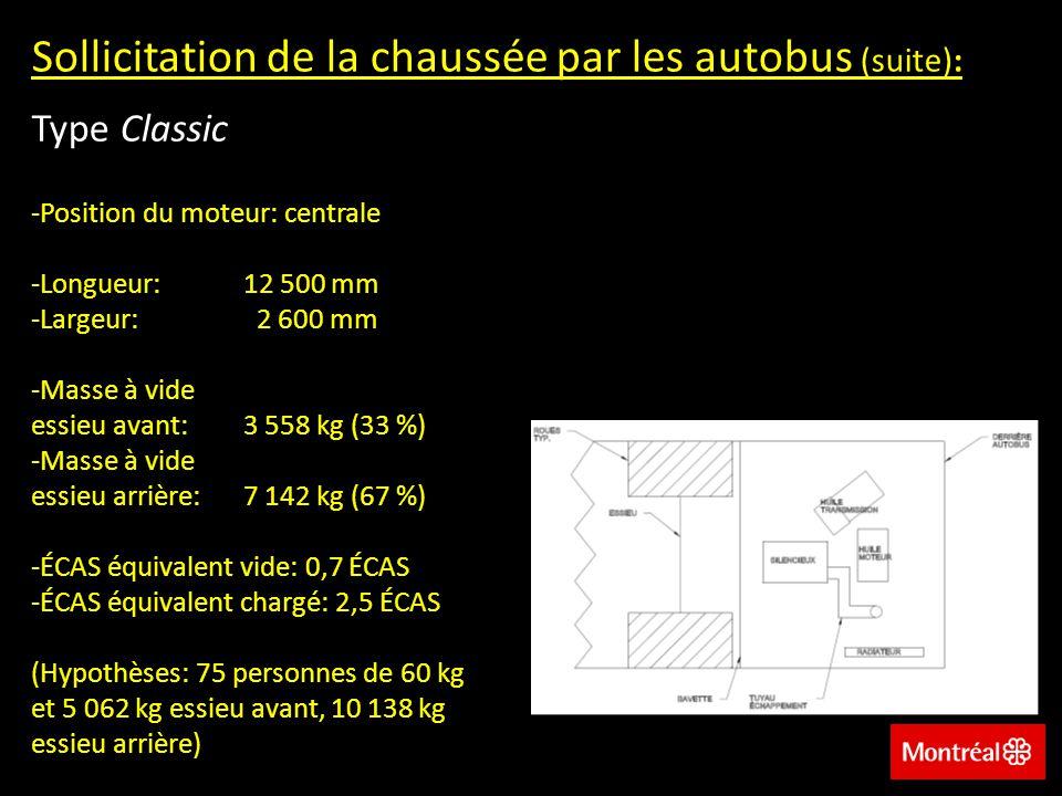 Sollicitation de la chaussée par les autobus (suite): Type Novabus LFS (low floor serie) - -Position du moteur: latérale - -Longueur:12 400 mm -Largeur: 2 600 mm -Masse à vide essieu avant:4 060 kg (34 %) -Masse à vide essieu arrière:8 050 kg (66 %) -ÉCAS équivalent vide: 1,0 ÉCAS -ÉCAS équivalent chargé: 3,4 ÉCAS (Hypothèses: 75 personnes de 60 kg et 5 564 kg essieu avant, 11 046 kg essieu arrière)