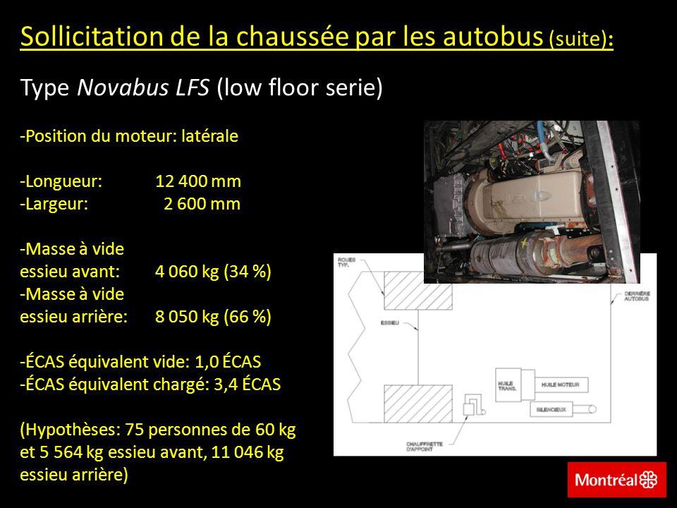 Évaluation de lorniérage excluant les zones darrêt dautobus (enrobés 150 à 240 mm) :