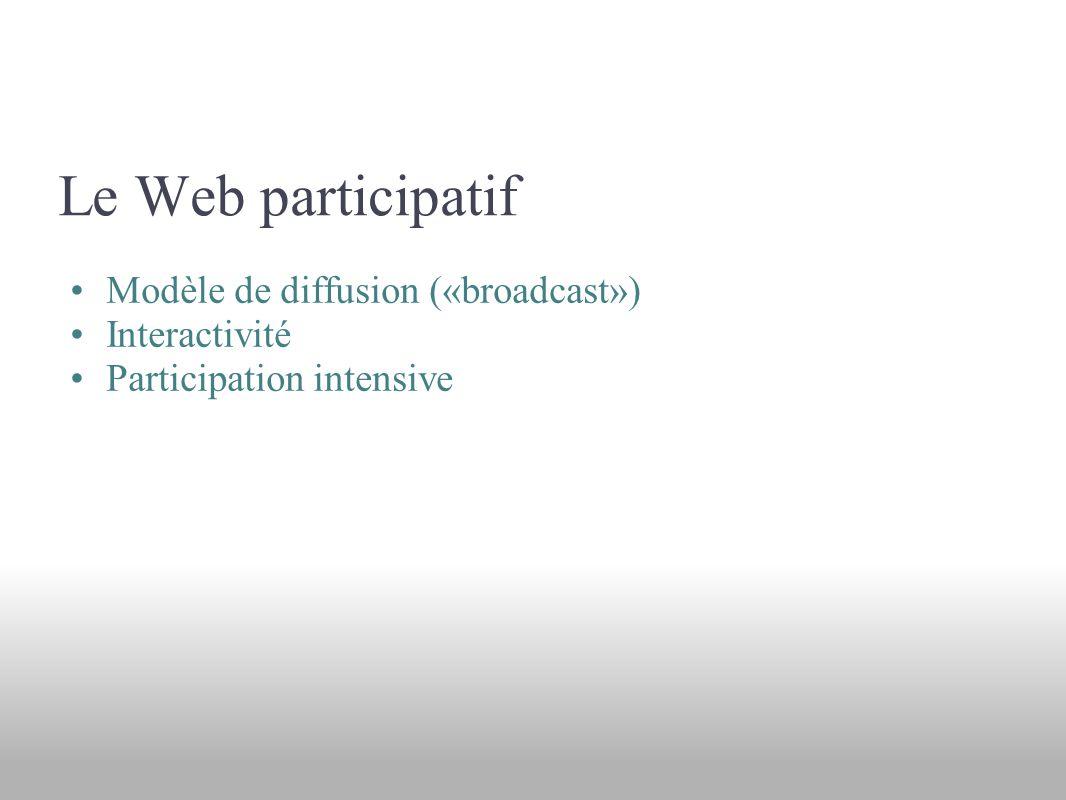 Le Web participatif Modèle de diffusion («broadcast») Interactivité Participation intensive