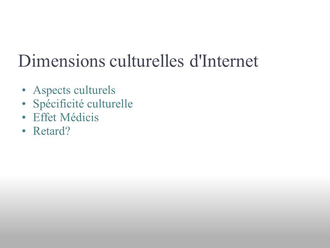 Dimensions culturelles d Internet Aspects culturels Spécificité culturelle Effet Médicis Retard