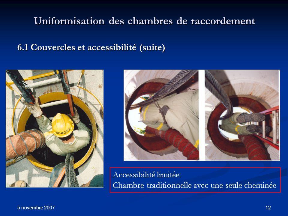 5 novembre 2007 12 Uniformisation des chambres de raccordement 6.1 Couvercles et accessibilité (suite) Accessibilité limitée: Chambre traditionnelle a