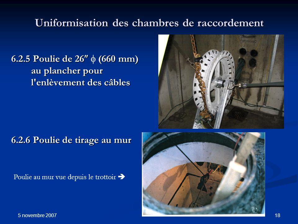 5 novembre 2007 18 Uniformisation des chambres de raccordement 6.2.5 Poulie de 26 (660 mm) au plancher pour l'enlèvement des câbles 6.2.6 Poulie de ti