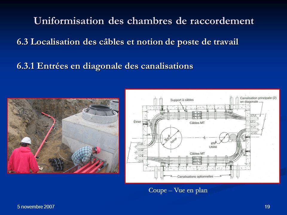 5 novembre 2007 19 Uniformisation des chambres de raccordement 6.3 Localisation des câbles et notion de poste de travail 6.3.1 Entrées en diagonale de
