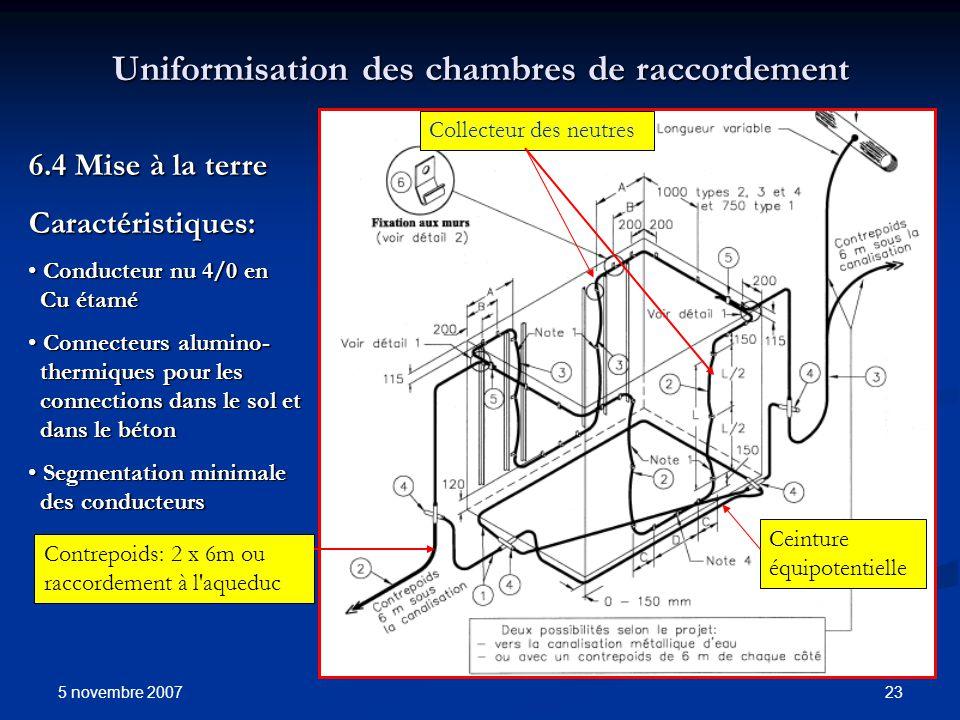 5 novembre 2007 23 Uniformisation des chambres de raccordement 6.4 Mise à la terre Caractéristiques: Conducteur nu 4/0 en Cu étamé Conducteur nu 4/0 e