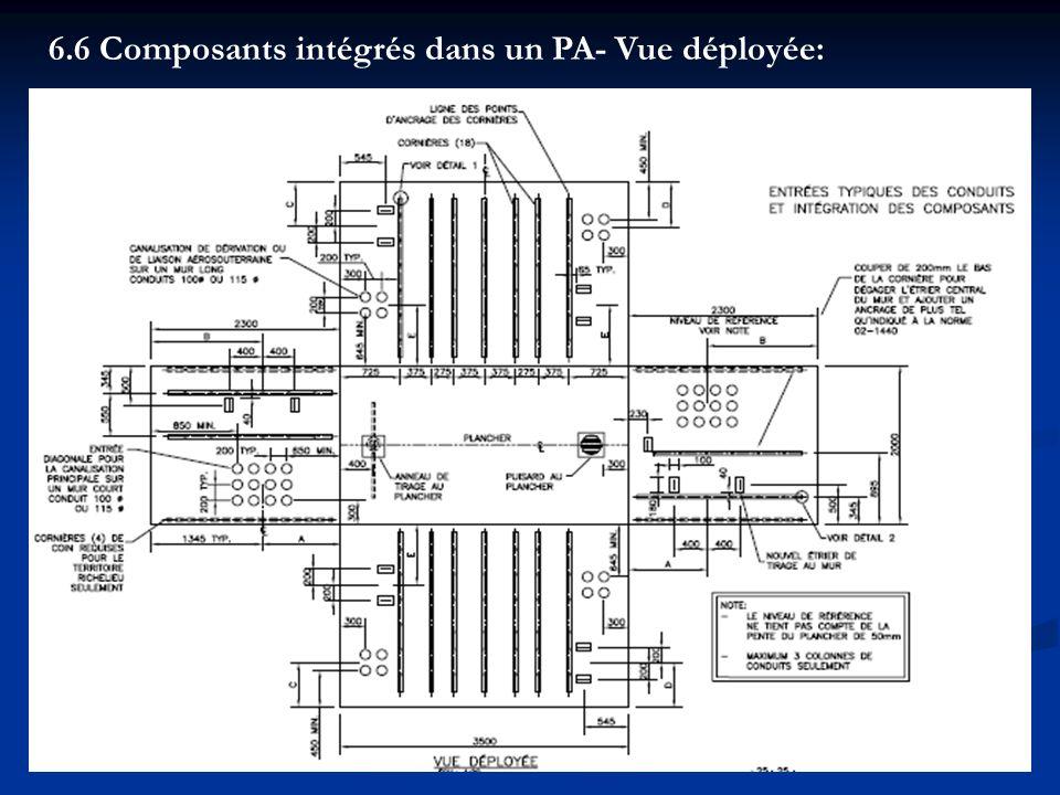 5 novembre 2007 25 6.6 Composants intégrés dans un PA- Vue déployée: