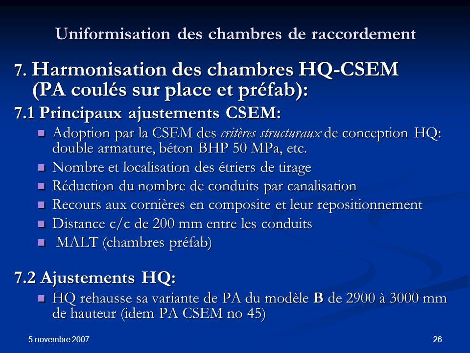 5 novembre 2007 26 Uniformisation des chambres de raccordement 7. Harmonisation des chambres HQ-CSEM (PA coulés sur place et préfab): 7.1 Principaux a