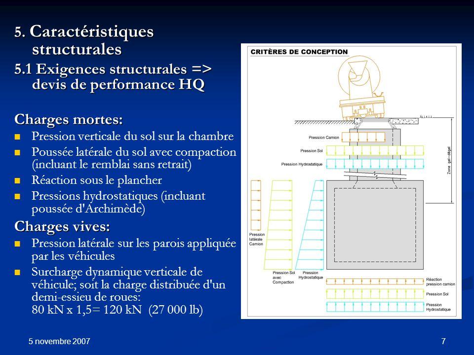 5 novembre 2007 7 5. Caractéristiques structurales 5.1 Exigences structurales => devis de performance HQ Charges mortes: Pression verticale du sol sur
