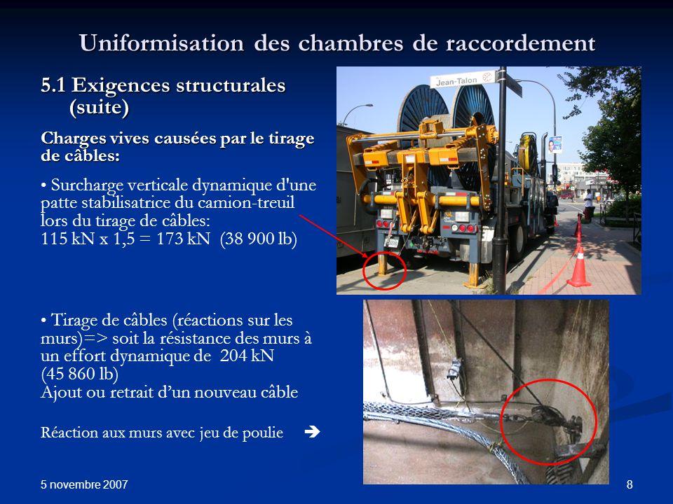 5 novembre 2007 8 Uniformisation des chambres de raccordement 5.1 Exigences structurales (suite) Charges vives causées par le tirage de câbles: Surcha