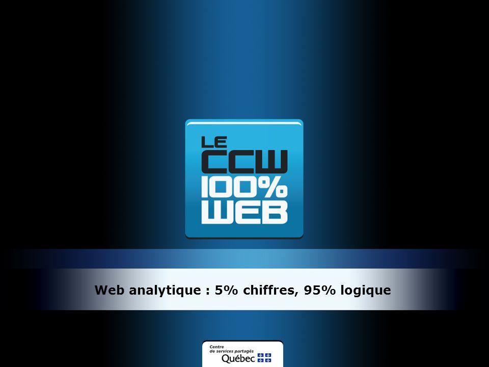 Web analytique : 5% chiffres, 95% logique