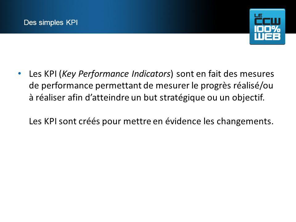 Les KPI (Key Performance Indicators) sont en fait des mesures de performance permettant de mesurer le progrès réalisé/ou à réaliser afin datteindre un but stratégique ou un objectif.