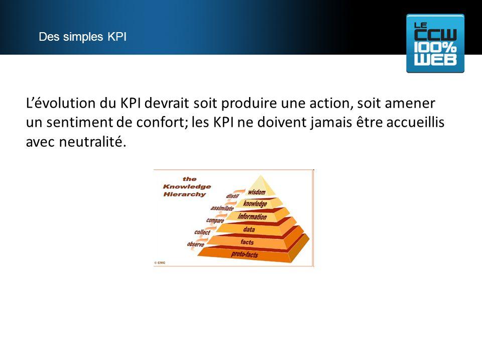 Lévolution du KPI devrait soit produire une action, soit amener un sentiment de confort; les KPI ne doivent jamais être accueillis avec neutralité.