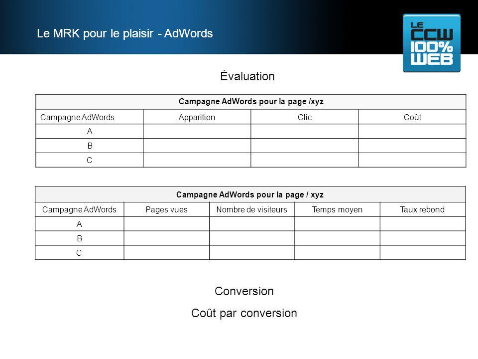 Évaluation Campagne AdWords pour la page /xyz Campagne AdWordsApparitionClicCoût A B C Le MRK pour le plaisir - AdWords Campagne AdWords pour la page / xyz Campagne AdWordsPages vuesNombre de visiteursTemps moyenTaux rebond A B C Conversion Coût par conversion
