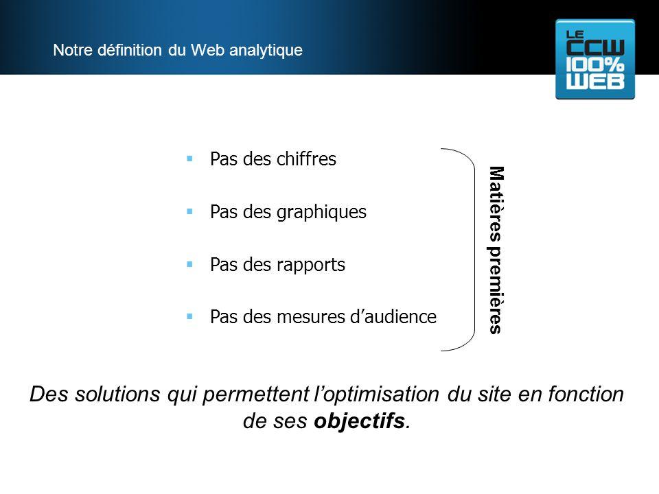 Des solutions qui permettent loptimisation du site en fonction de ses objectifs.