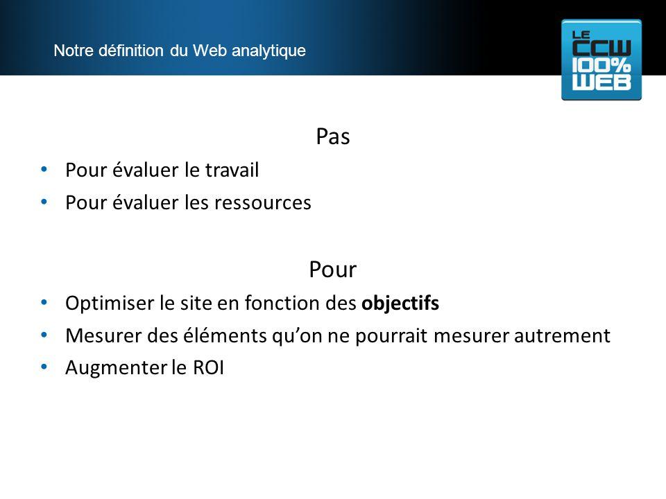 Pas Pour évaluer le travail Pour évaluer les ressources Pour Optimiser le site en fonction des objectifs Mesurer des éléments quon ne pourrait mesurer autrement Augmenter le ROI Notre définition du Web analytique