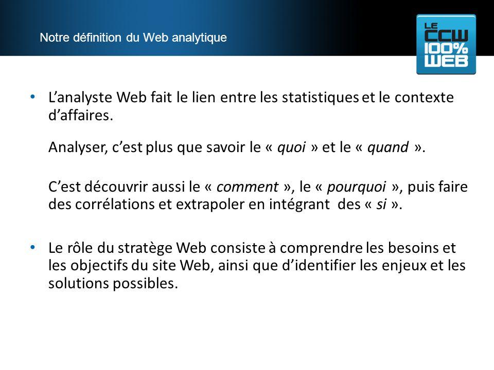 Lanalyste Web fait le lien entre les statistiques et le contexte daffaires.