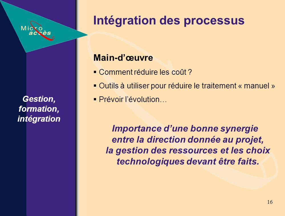 16 Intégration des processus Main-dœuvre Comment réduire les coût .