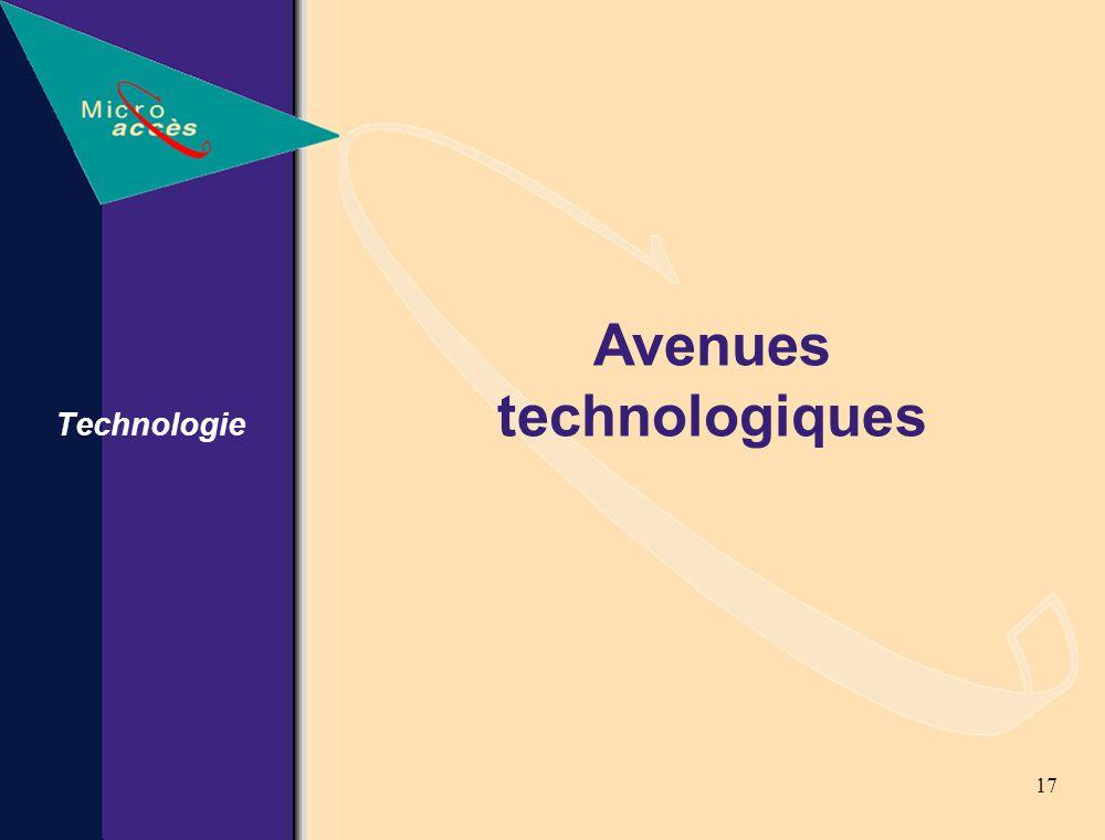 17 Avenues technologiques Technologie