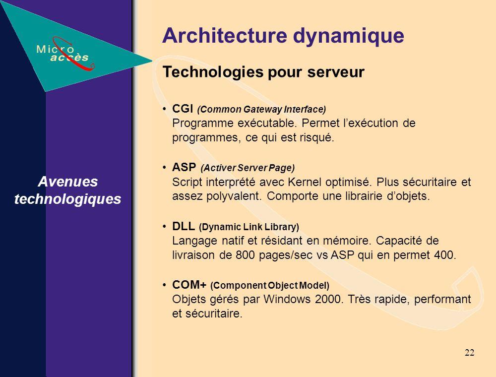 22 Architecture dynamique Avenues technologiques Technologies pour serveur CGI (Common Gateway Interface) Programme exécutable.