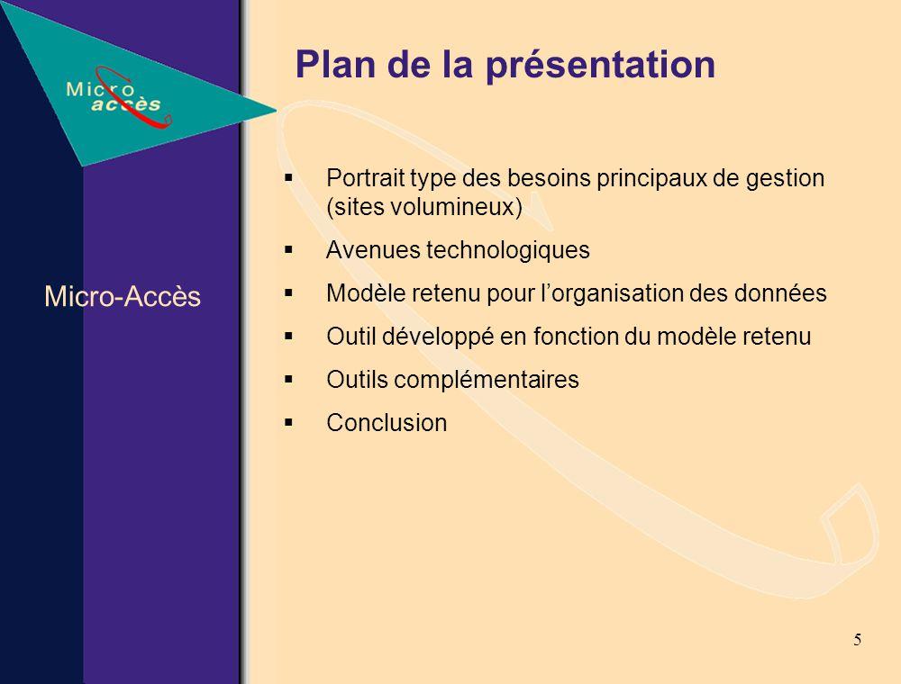 5 Plan de la présentation Portrait type des besoins principaux de gestion (sites volumineux) Avenues technologiques Modèle retenu pour lorganisation des données Outil développé en fonction du modèle retenu Outils complémentaires Conclusion Micro-Accès