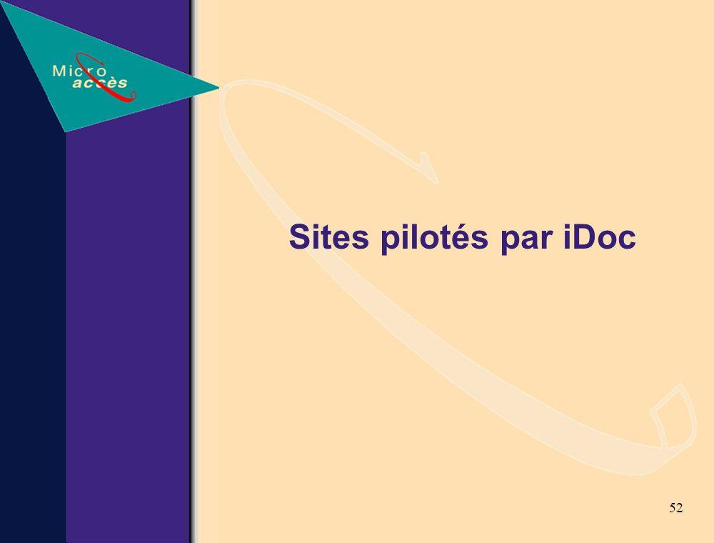 52 Sites pilotés par iDoc