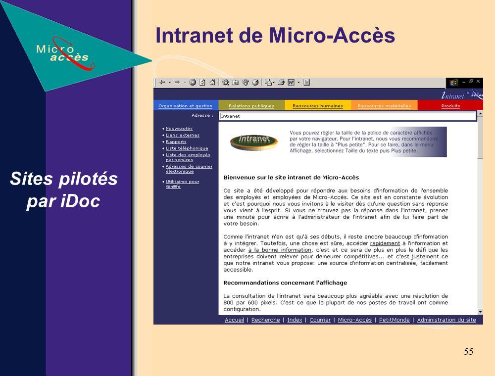 55 Sites pilotés par iDoc Intranet de Micro-Accès