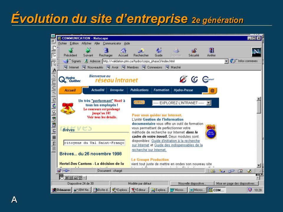 A Évolution du site dentreprise 2e génération
