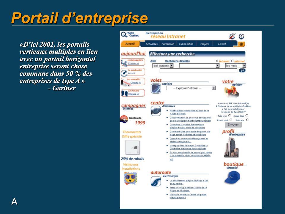 A Portail dentreprise «Dici 2001, les portails verticaux multiples en lien avec un portail horizontal entreprise seront chose commune dans 50 % des en