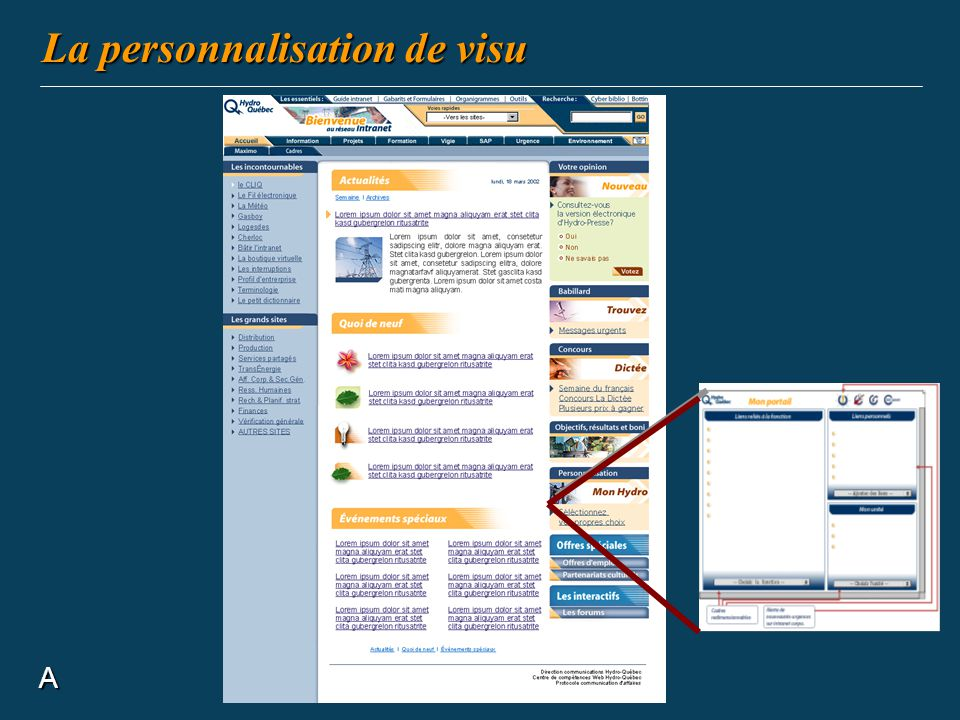 A La personnalisation de visu