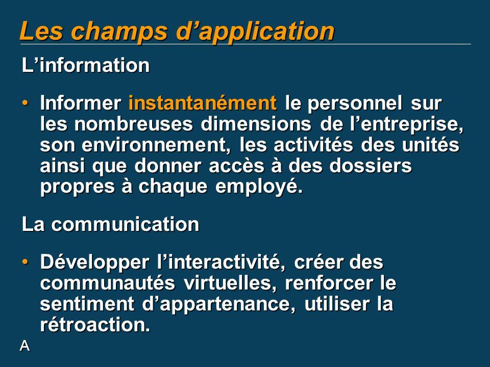 A Les champs dapplication Linformation Informer instantanément le personnel sur les nombreuses dimensions de lentreprise, son environnement, les activ