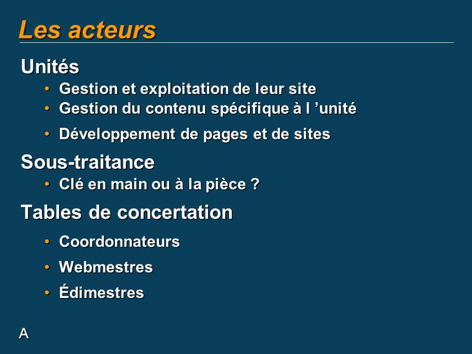 A Les acteurs Unités Gestion et exploitation de leur siteGestion et exploitation de leur site Gestion du contenu spécifique à l unitéGestion du conten