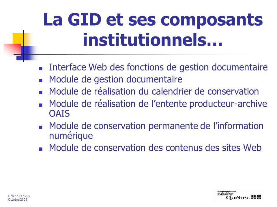 La GID et ses composants institutionnels… Interface Web des fonctions de gestion documentaire Module de gestion documentaire Module de réalisation du