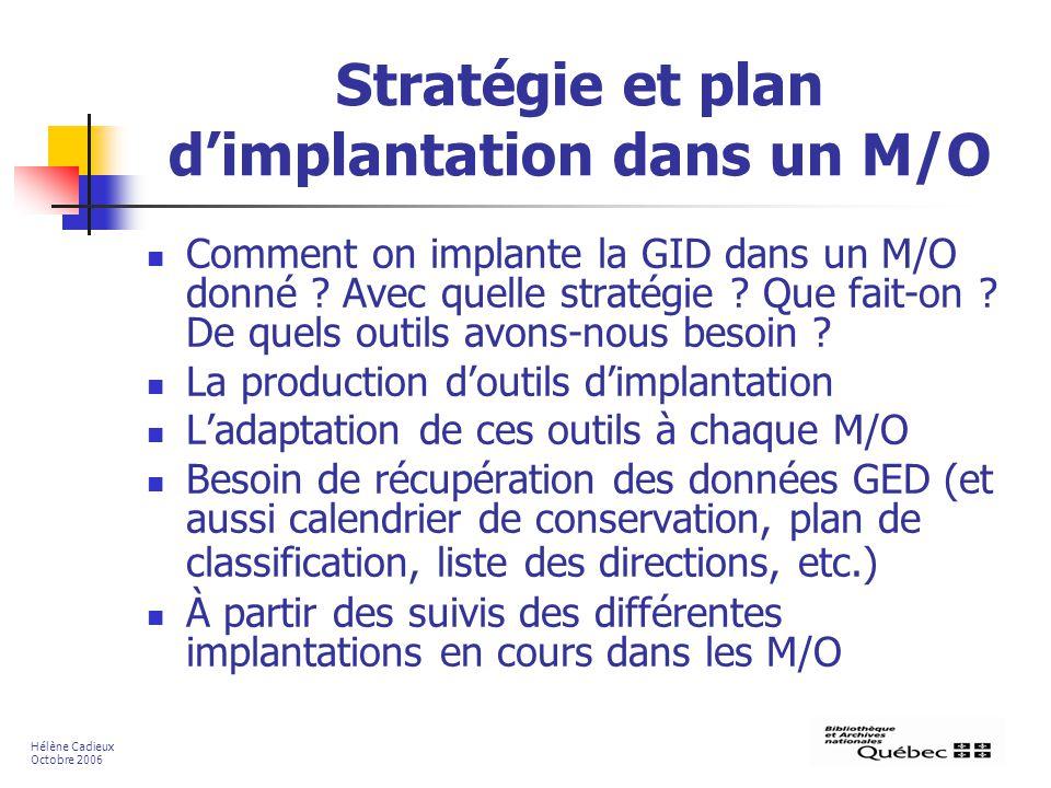 Stratégie et plan dimplantation dans un M/O Comment on implante la GID dans un M/O donné ? Avec quelle stratégie ? Que fait-on ? De quels outils avons