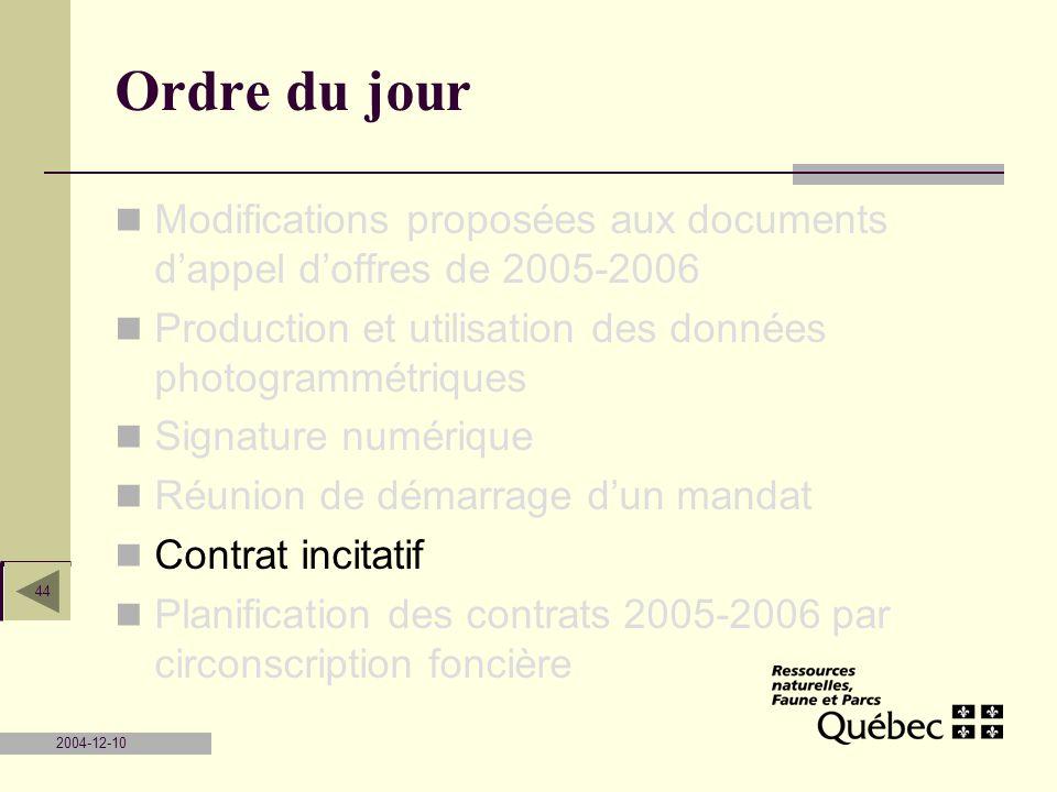 2004-12-10 44 Ordre du jour Modifications proposées aux documents dappel doffres de 2005-2006 Production et utilisation des données photogrammétriques