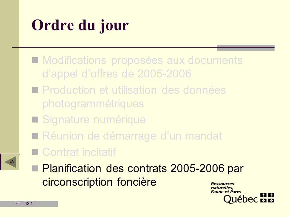 2004-12-10 48 Ordre du jour Modifications proposées aux documents dappel doffres de 2005-2006 Production et utilisation des données photogrammétriques
