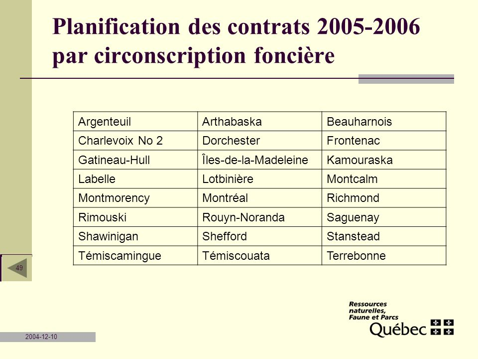 2004-12-10 49 Planification des contrats 2005-2006 par circonscription foncière ArgenteuilArthabaskaBeauharnois Charlevoix No 2DorchesterFrontenac Gat