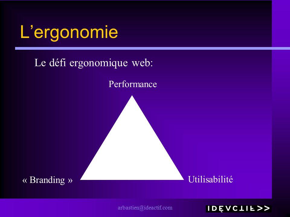 arbastien@ideactif.com Lergonomie Le défi ergonomique web: Performance « Branding » Utilisabilité Interface