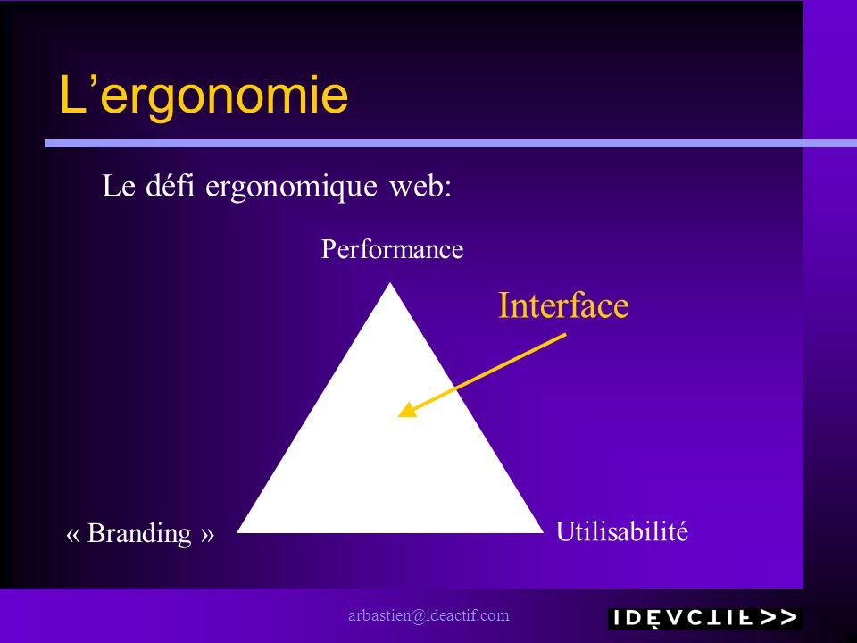 arbastien@ideactif.com Le site ergonomique Des outils pour évaluer et penser lergonomie dun site: lergonomie se mesure et nest pas que le « gros bon sens ».